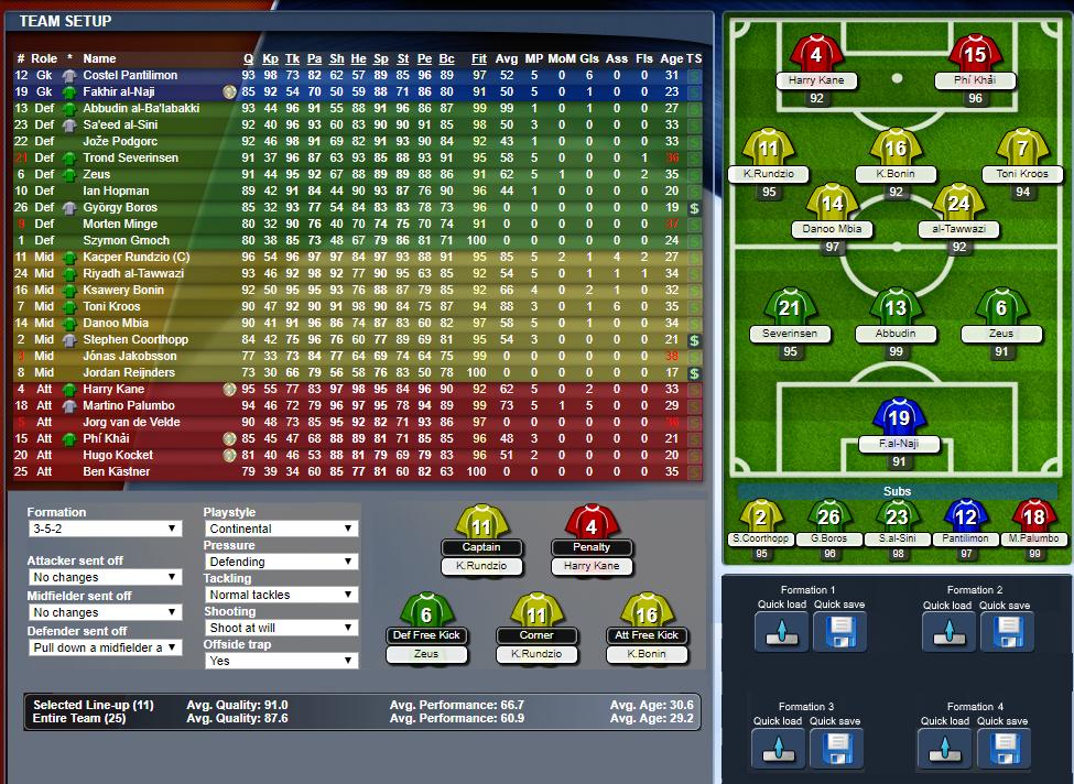 ManagerLeague : Online football manager : ML Blog